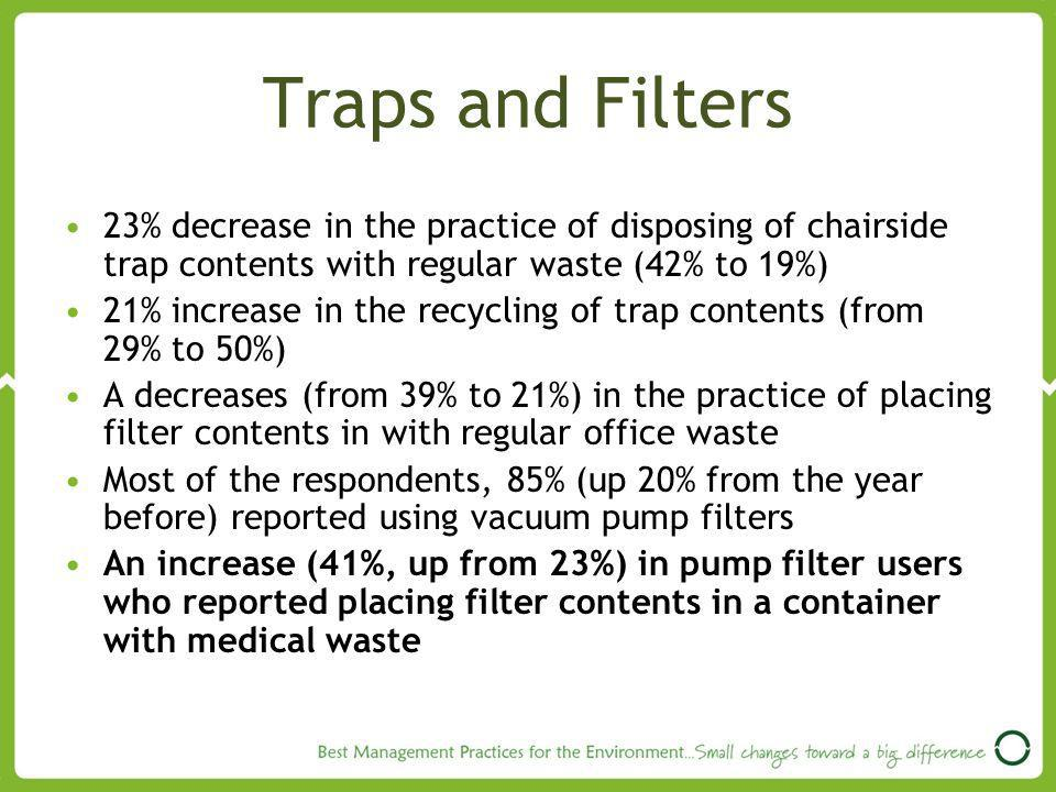 Traps and Filters 23% decrease in the practice of disposing of chairside trap contents with regular waste (42% to 19%)
