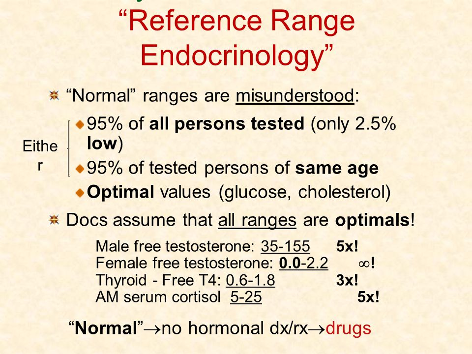Why Docs Don't Get It: Reference Range Endocrinology