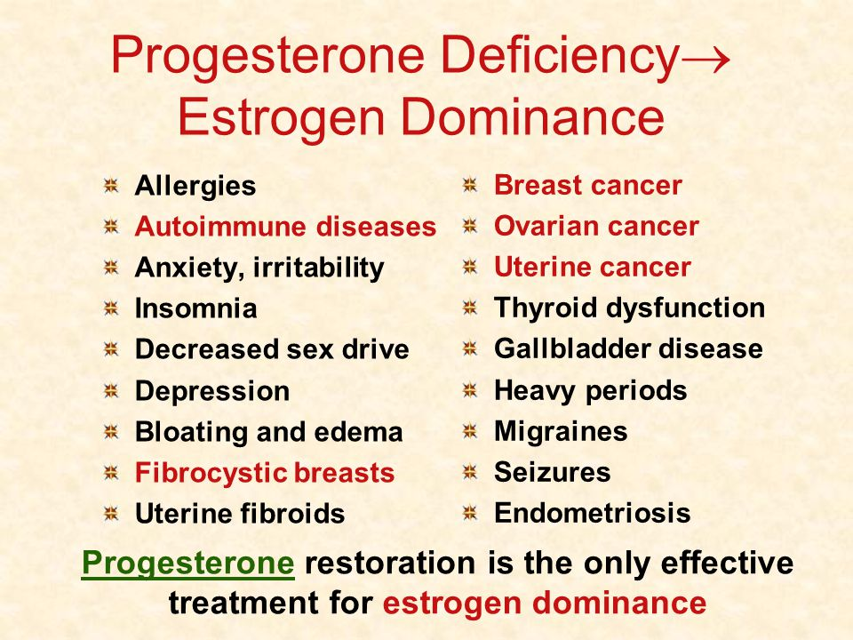 Progesterone Deficiency Estrogen Dominance