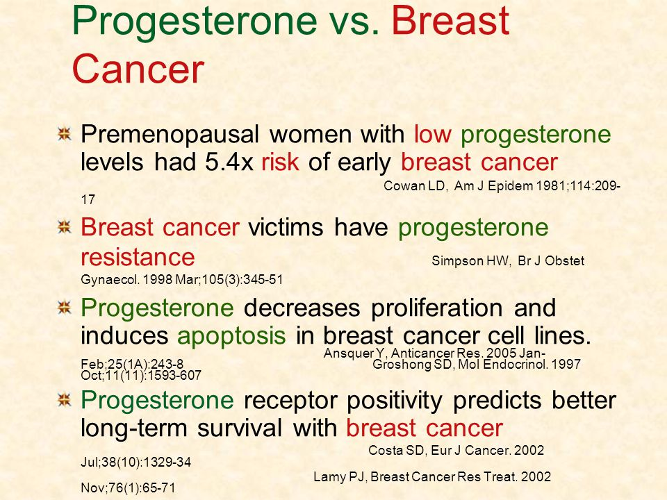 Progesterone vs. Breast Cancer
