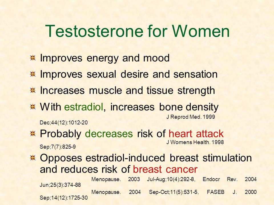 Testosterone for Women
