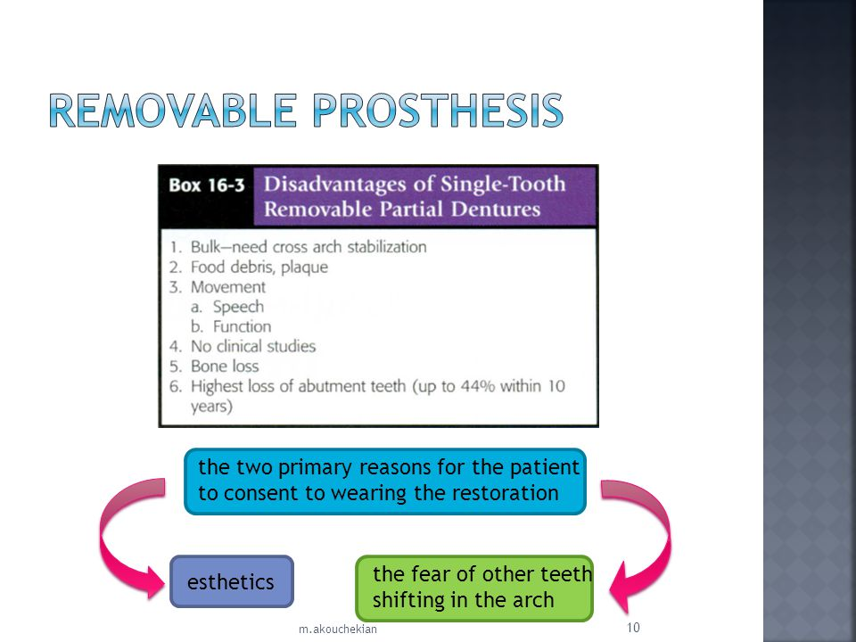 Removable Prosthesis the two primary reasons for the patient
