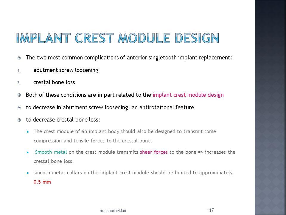 IMPLANT CREST MODULE DESIGN