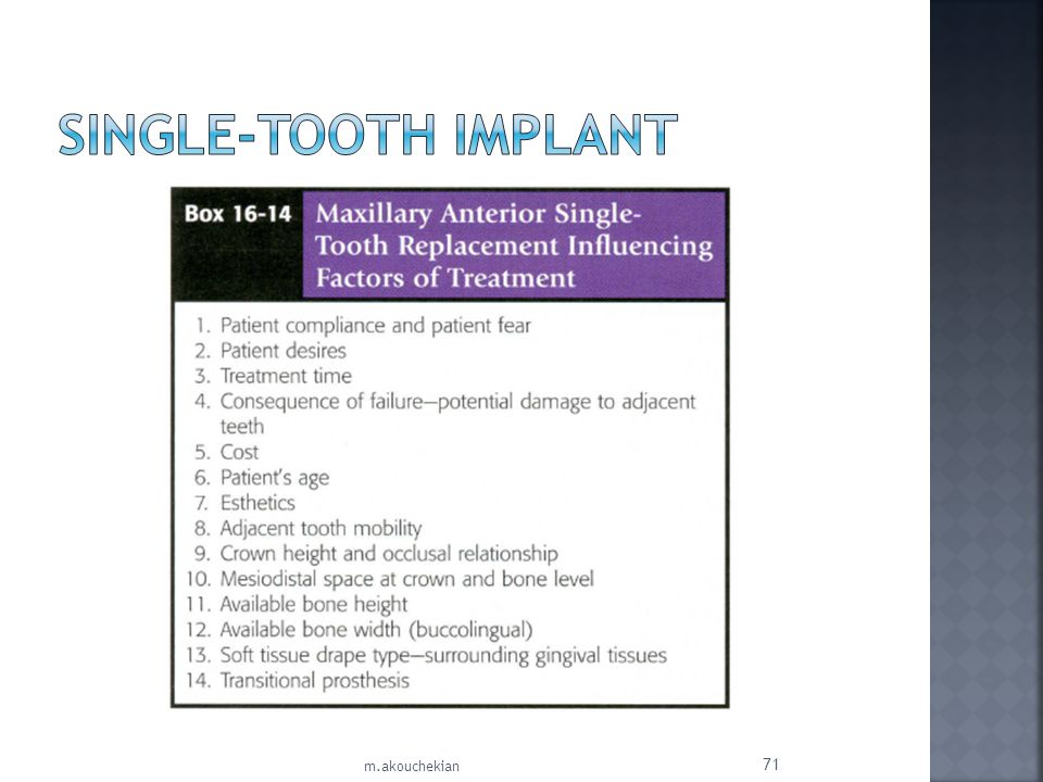 Single-Tooth Implant m.akouchekian
