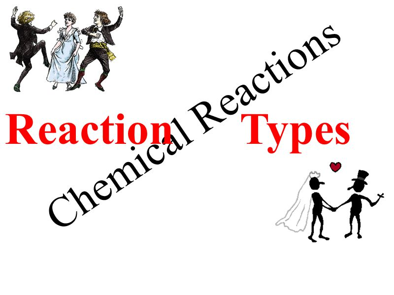 Chemical Reactions Reaction Types