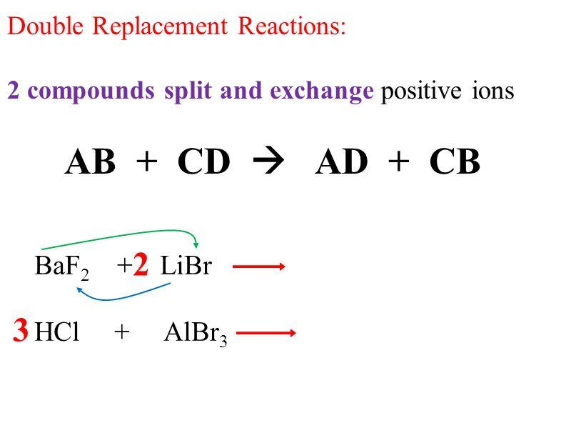 AB + CD  AD + CB 2 2 3 3 BaF2 + LiBr BaBr2 + LiF