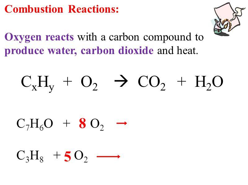 CxHy + O2  CO2 + H2O 8 7 3 5 3 4 C7H6O + O2 CO2 + H2O