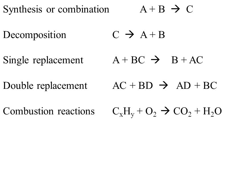 Synthesis or combination A + B  C