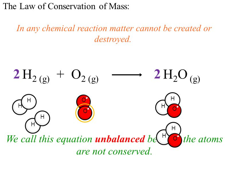 The Law of Conservation of Mass: