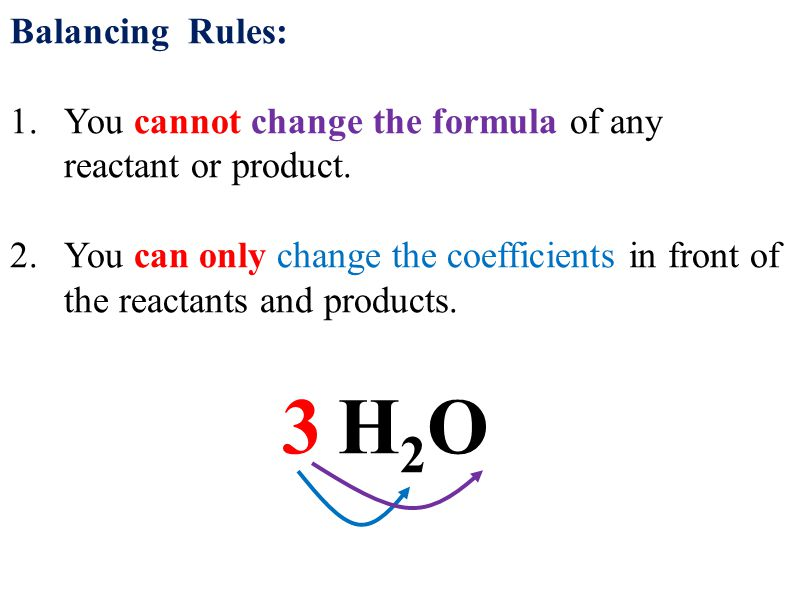 Balancing Rules: You cannot change the formula of any reactant or product.
