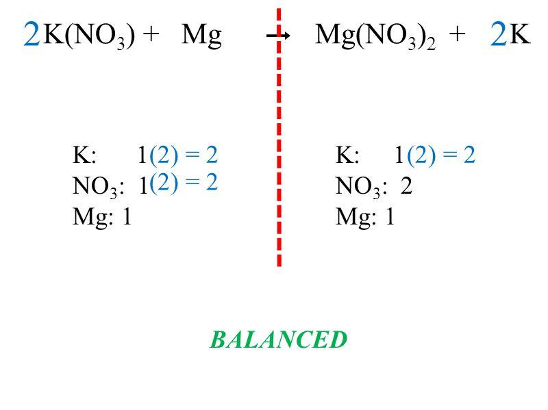 2 2 K(NO3) + Mg Mg(NO3)2 + K K: 1 K: 1 NO3: 1 NO3: 2 Mg: 1 Mg: 1
