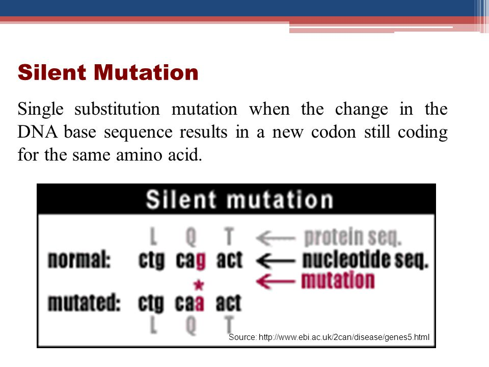 Silent Mutation Single substitution mutation when the change in the DNA base sequence results in a new codon still coding for the same amino acid.