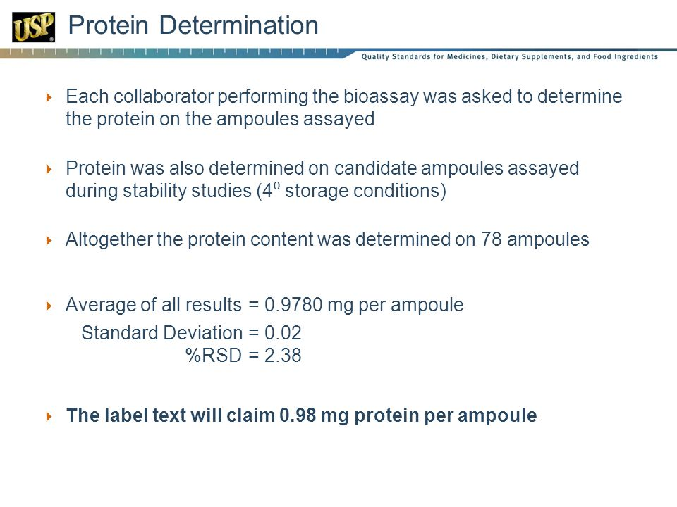 Protein Determination