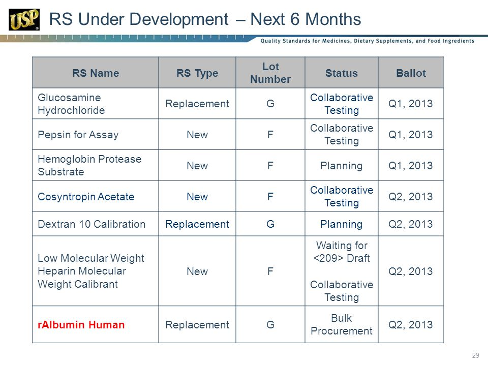 RS Under Development – Next 6 Months