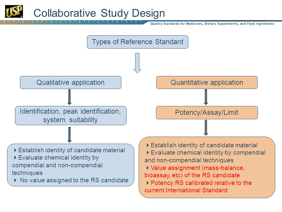 Collaborative Study Design
