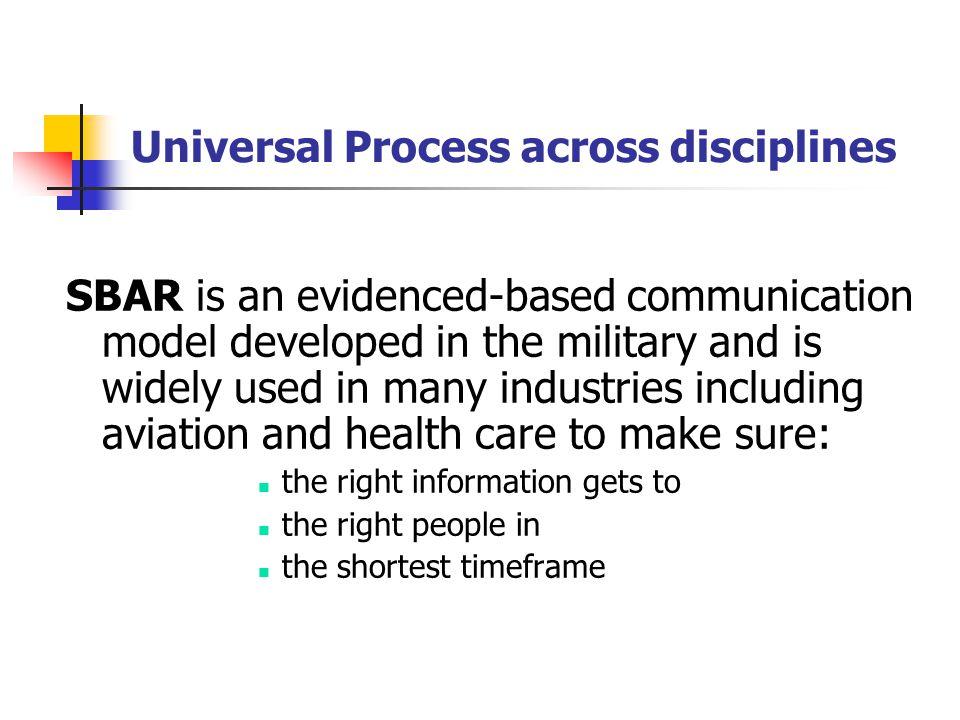 Universal Process across disciplines