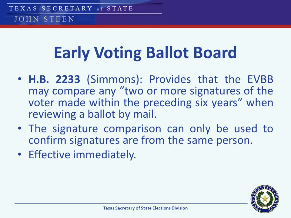 Early Voting Ballot Board