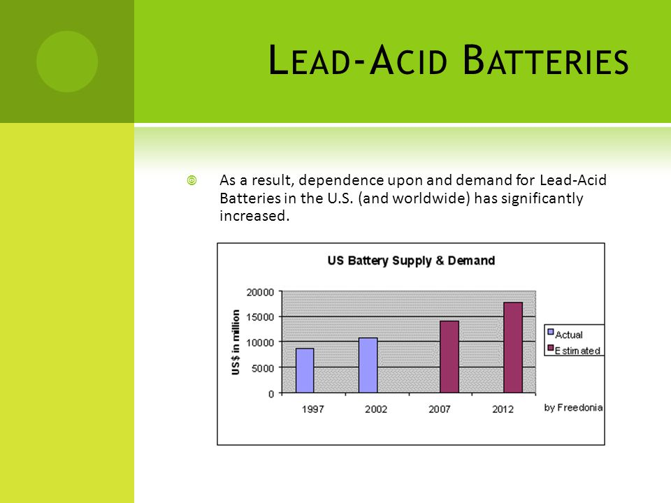 Lead-Acid Batteries As a result, dependence upon and demand for Lead-Acid Batteries in the U.S.
