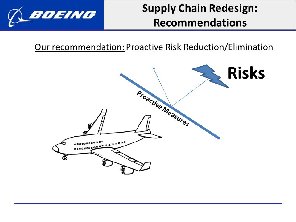 Supply Chain Redesign: Recommendations