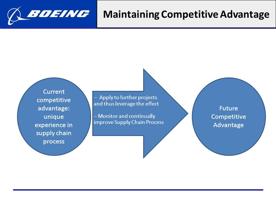 Maintaining Competitive Advantage