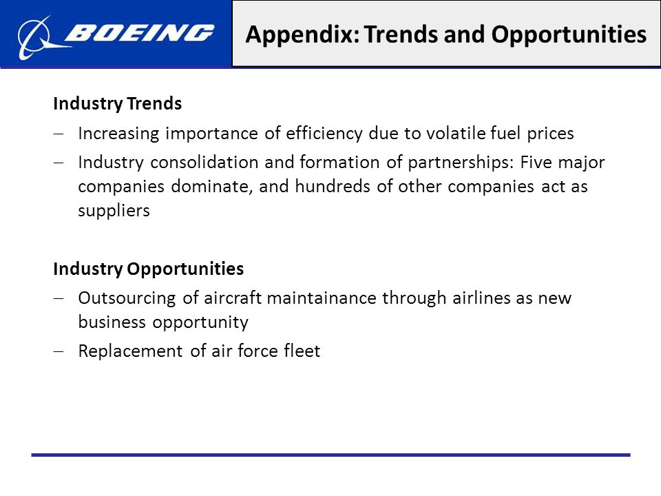 Appendix: Trends and Opportunities