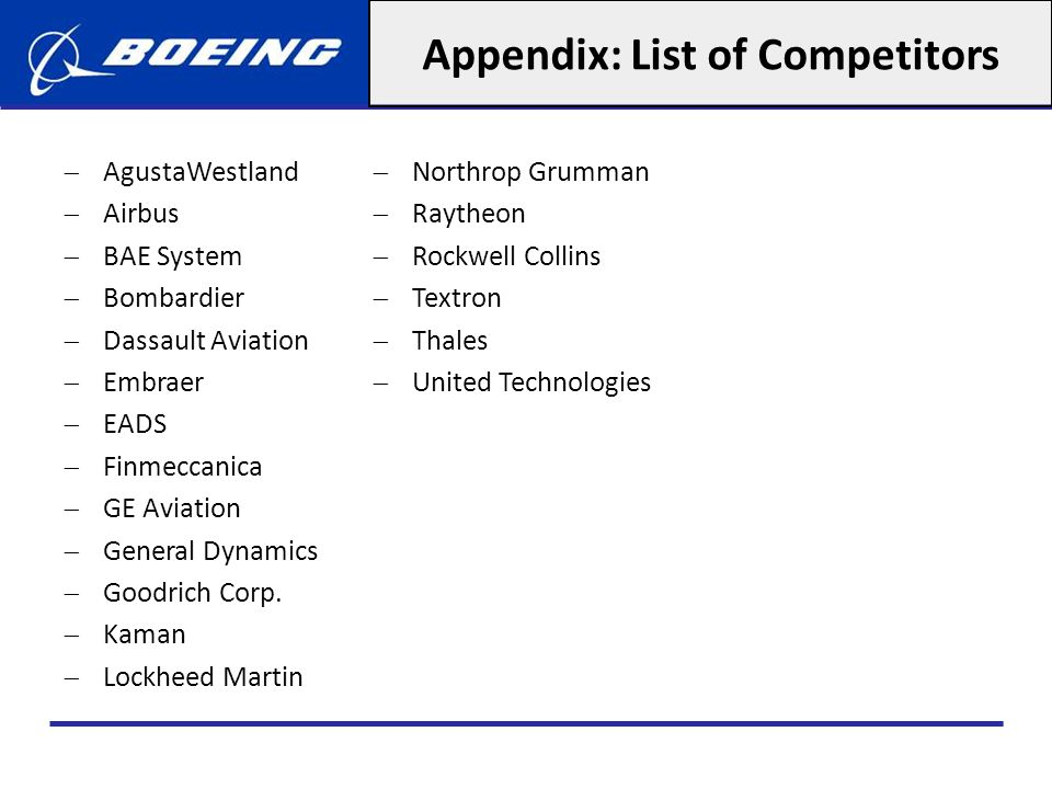 Appendix: List of Competitors