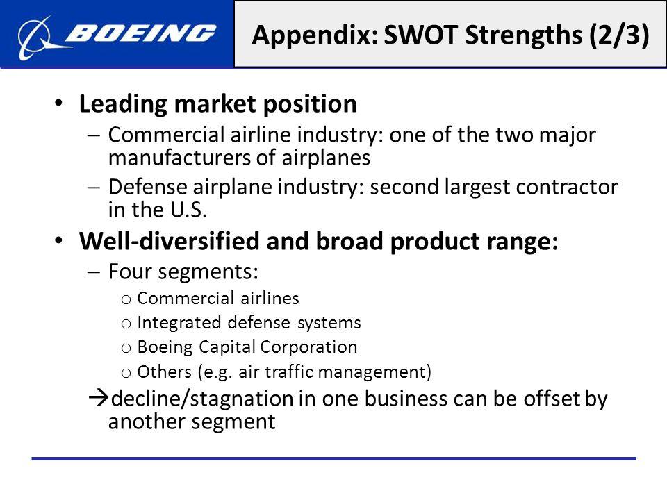 Appendix: SWOT Strengths (2/3)