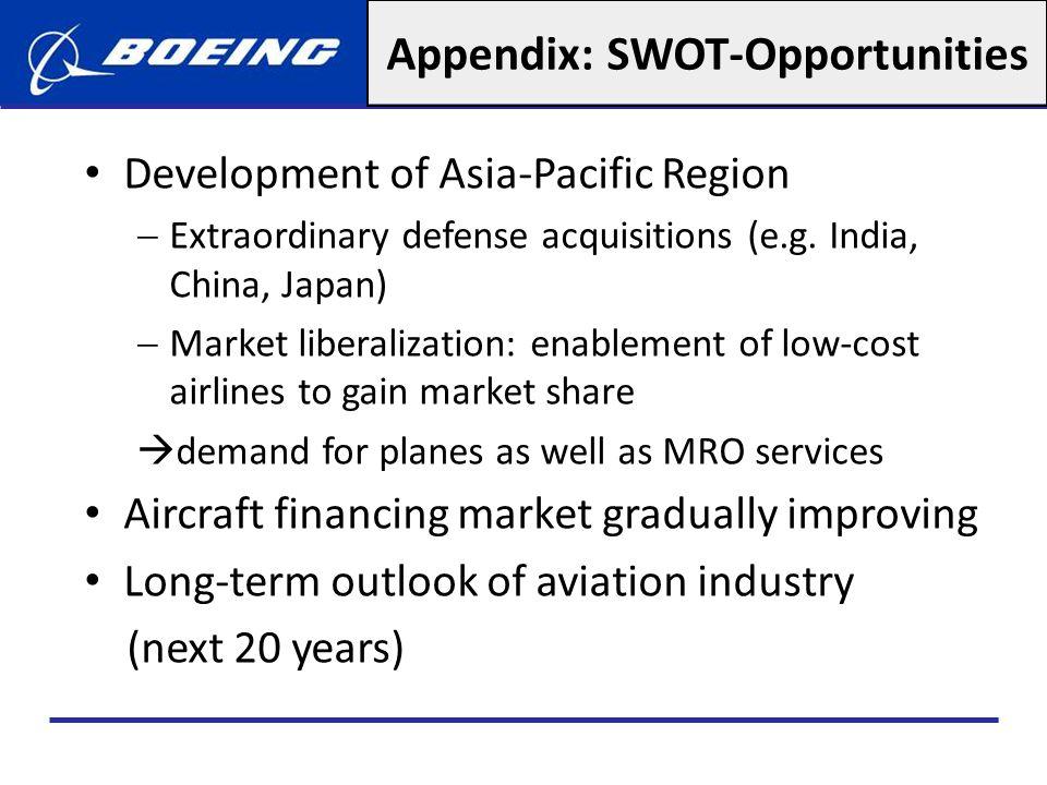 Appendix: SWOT-Opportunities
