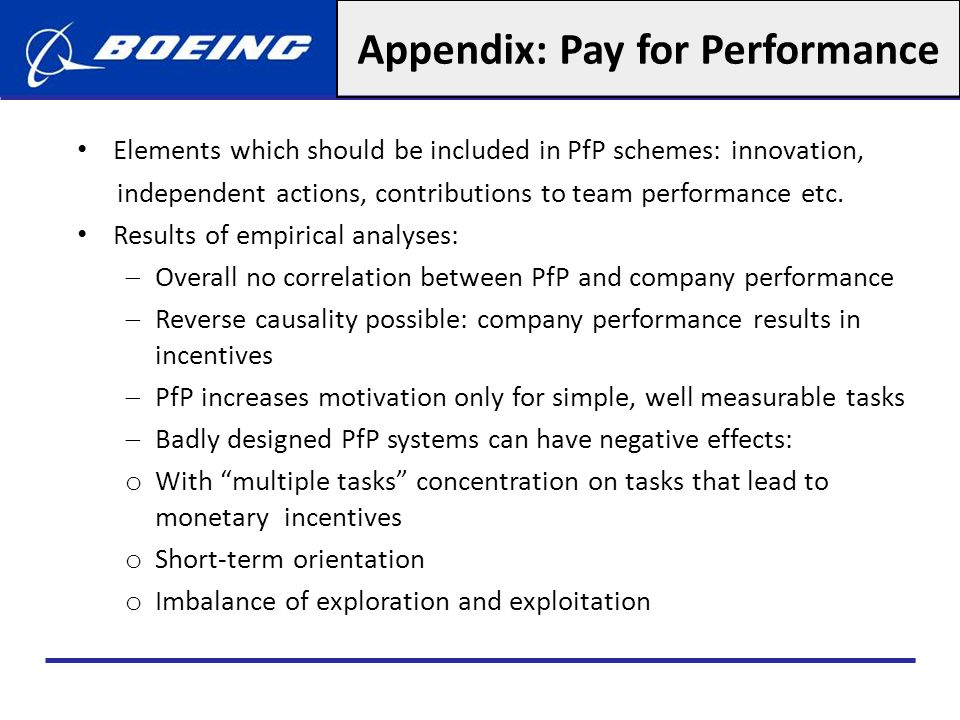 Appendix: Pay for Performance