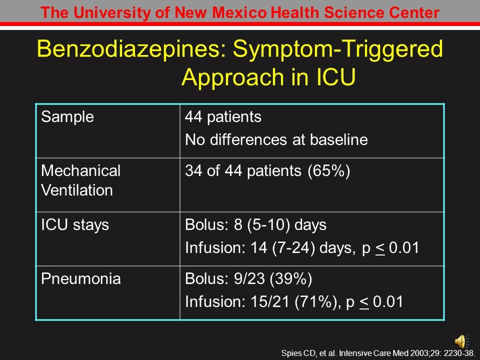 Benzodiazepines: Symptom-Triggered Approach in ICU
