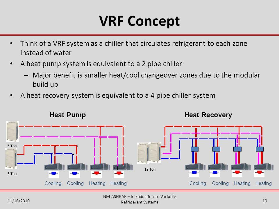 variable refrigerant flow diagram  - 28 images