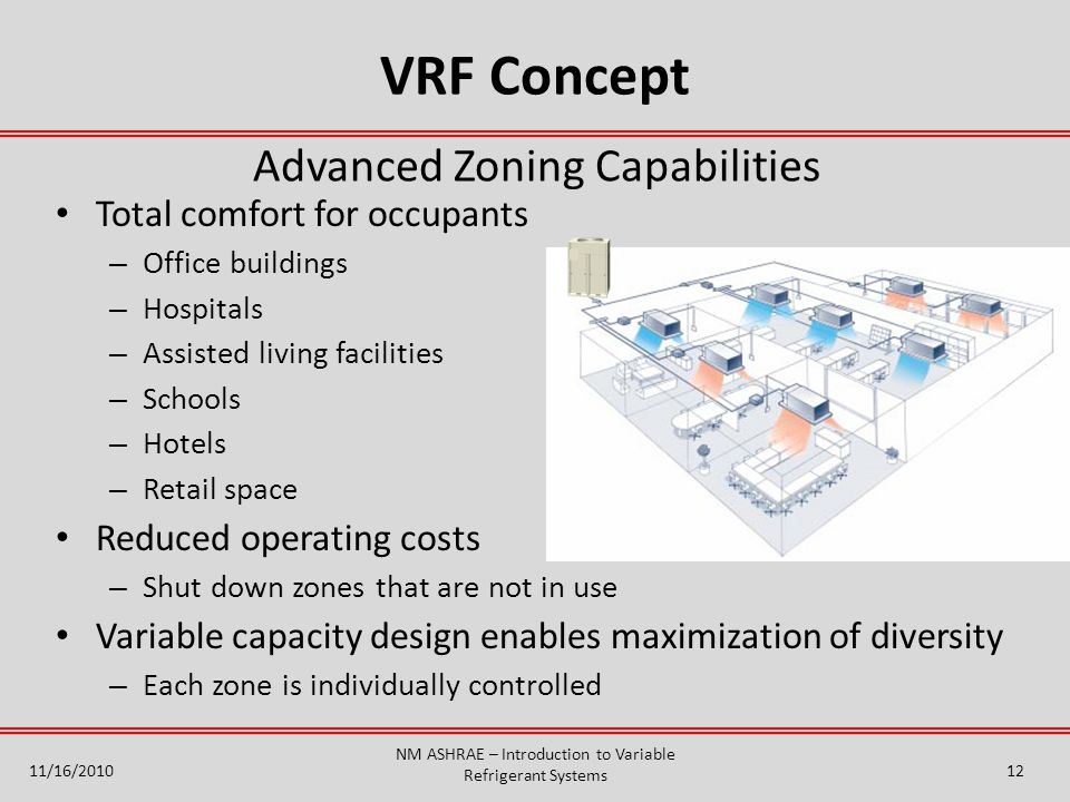 VRF Concept Advanced Zoning Capabilities Total comfort for occupants