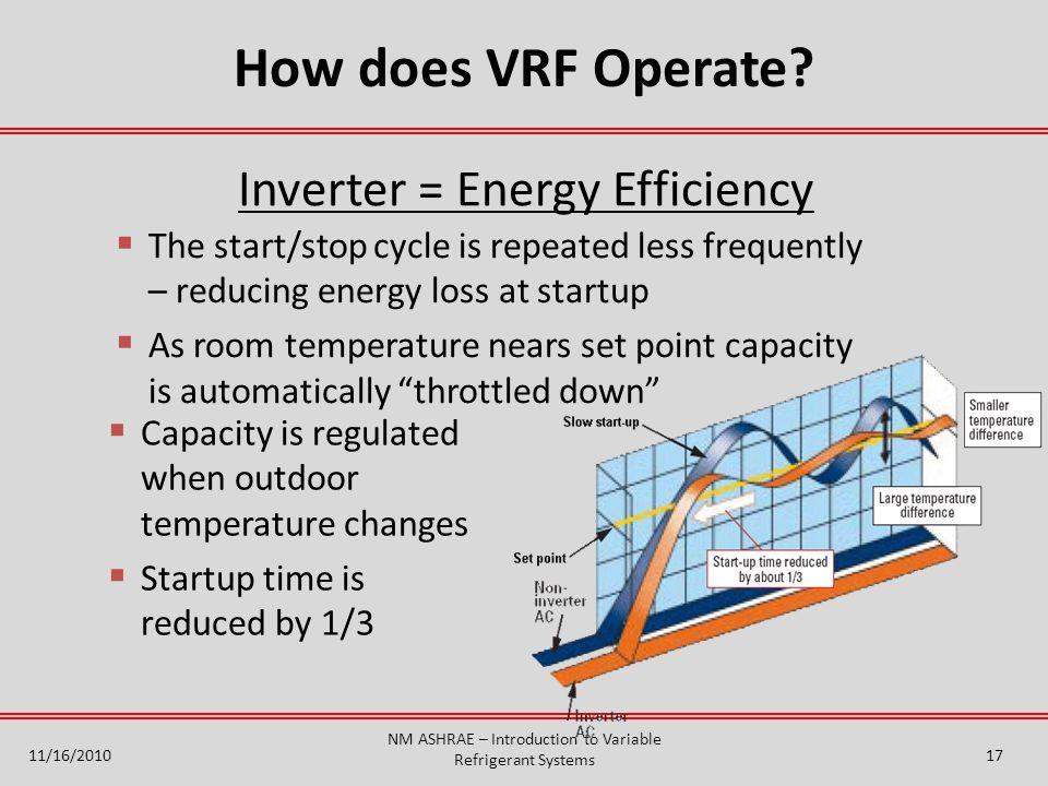 How does VRF Operate Inverter = Energy Efficiency