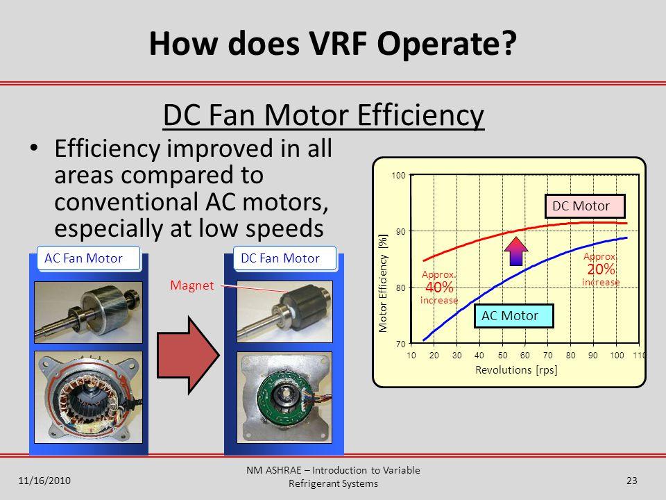 How does VRF Operate DC Fan Motor Efficiency