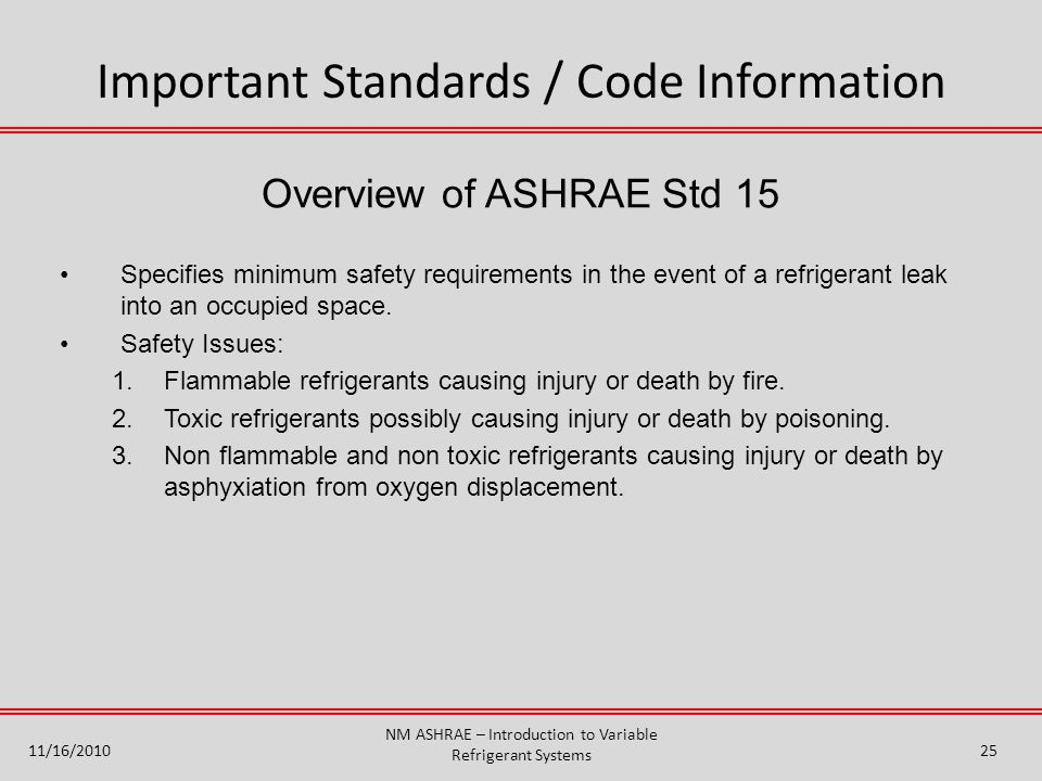 Important Standards / Code Information