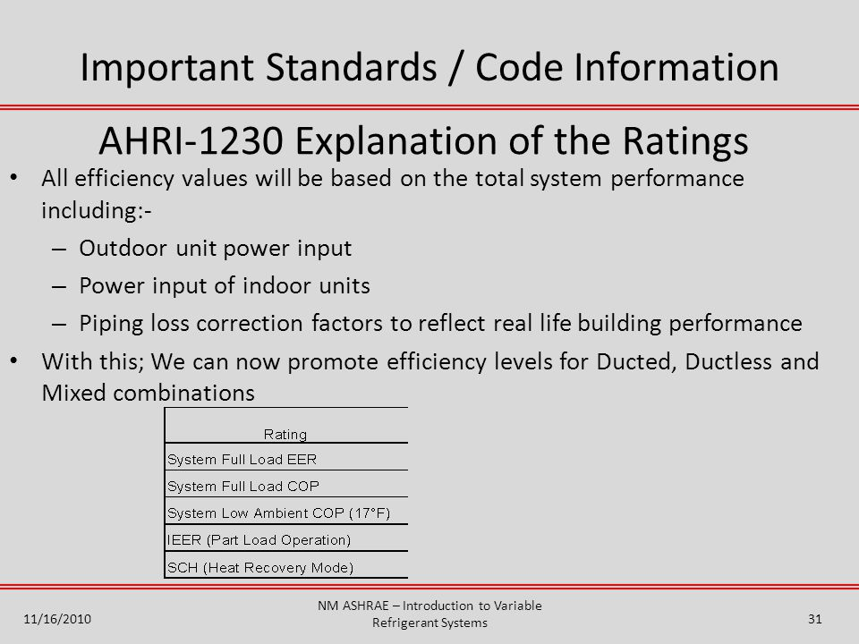 AHRI-1230 Explanation of the Ratings