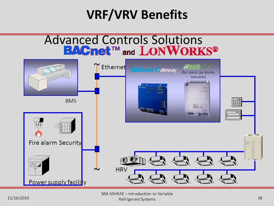Advanced Controls Solutions
