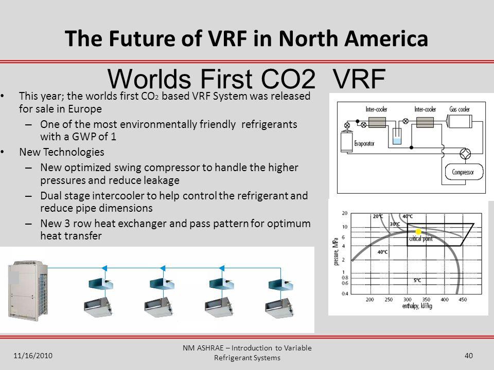 The Future of VRF in North America