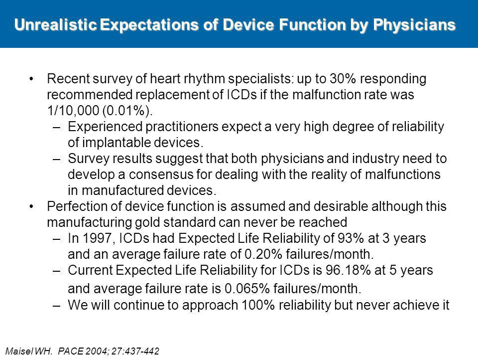 Unrealistic Expectations of Device Function by Physicians