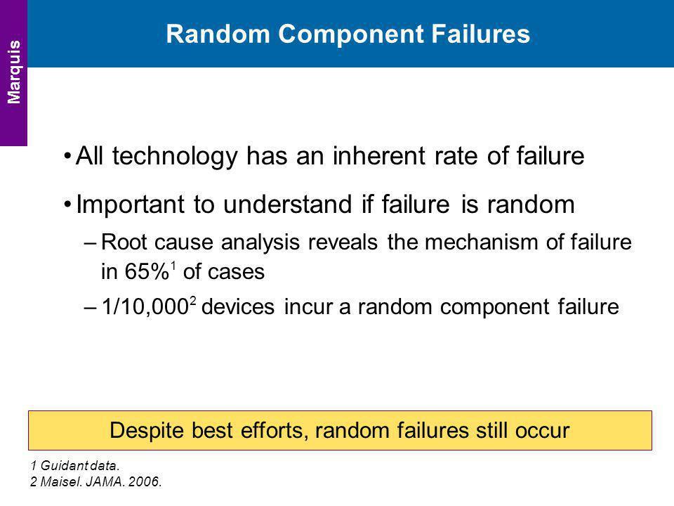 Random Component Failures