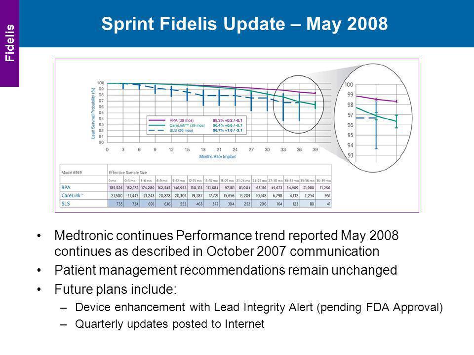 Sprint Fidelis Update – May 2008