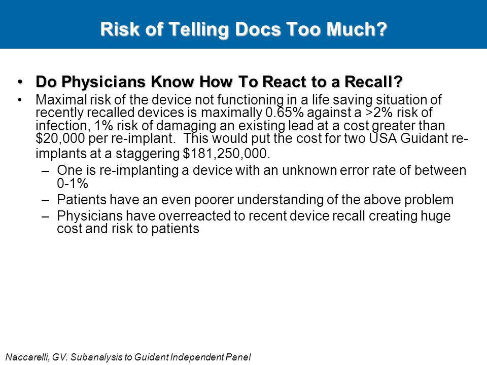 Risk of Telling Docs Too Much