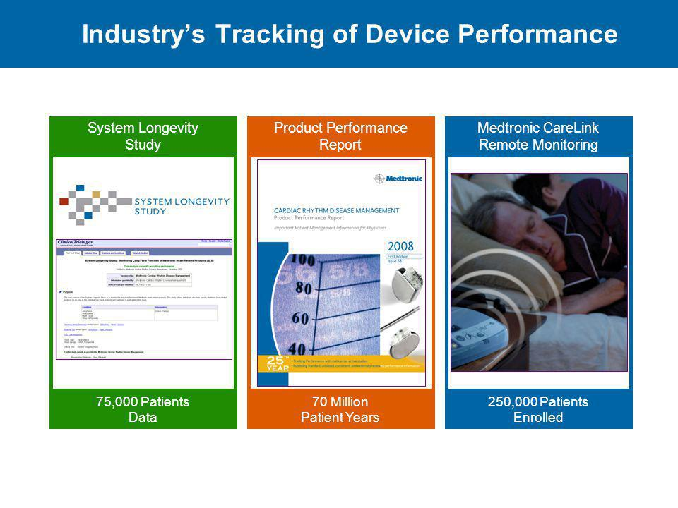 Industry's Tracking of Device Performance