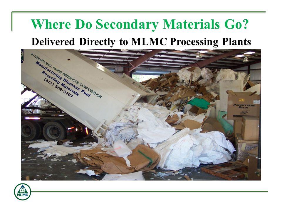 Where Do Secondary Materials Go