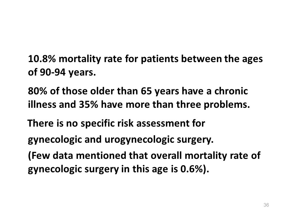 10. 8% mortality rate for patients between the ages of 90-94 years