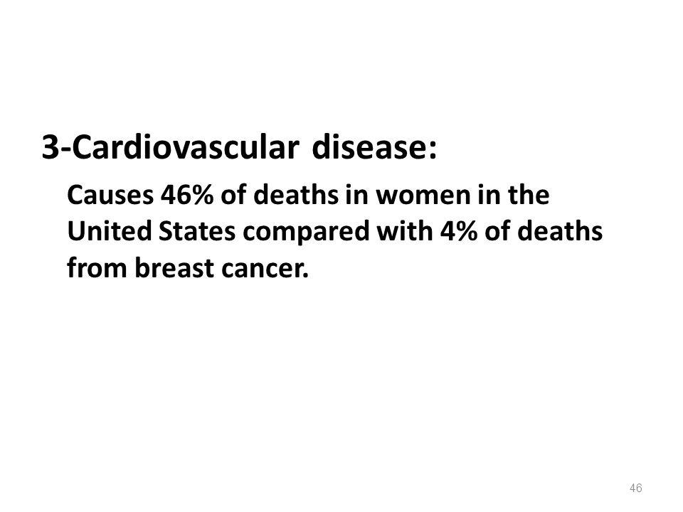 3-Cardiovascular disease: