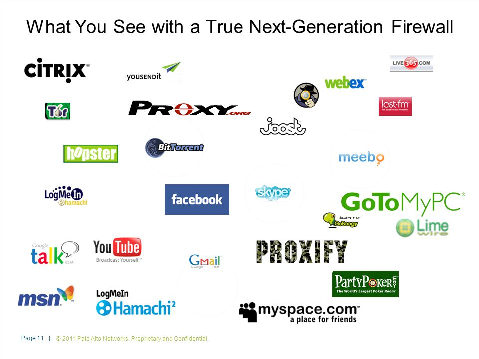 What You See with a True Next-Generation Firewall