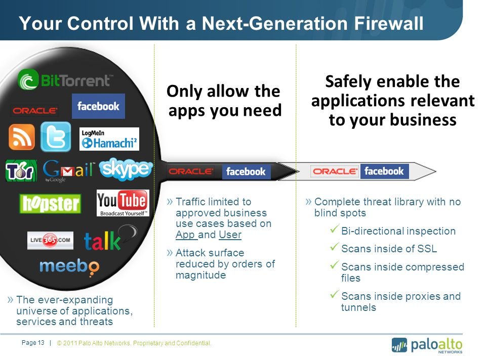 Your Control With a Next-Generation Firewall