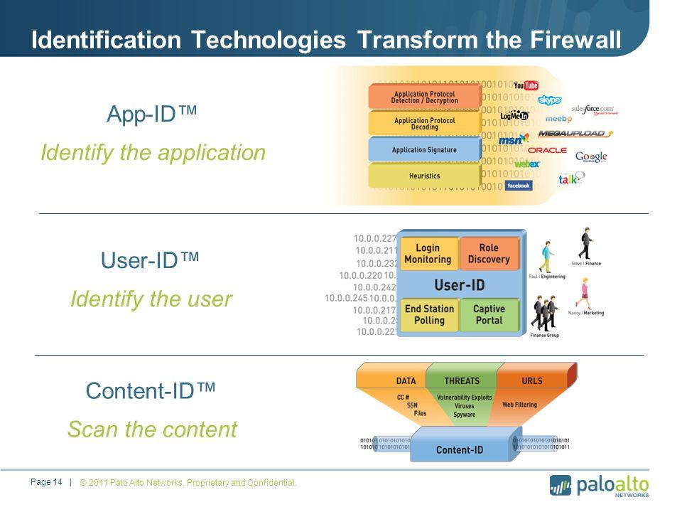 Identification Technologies Transform the Firewall