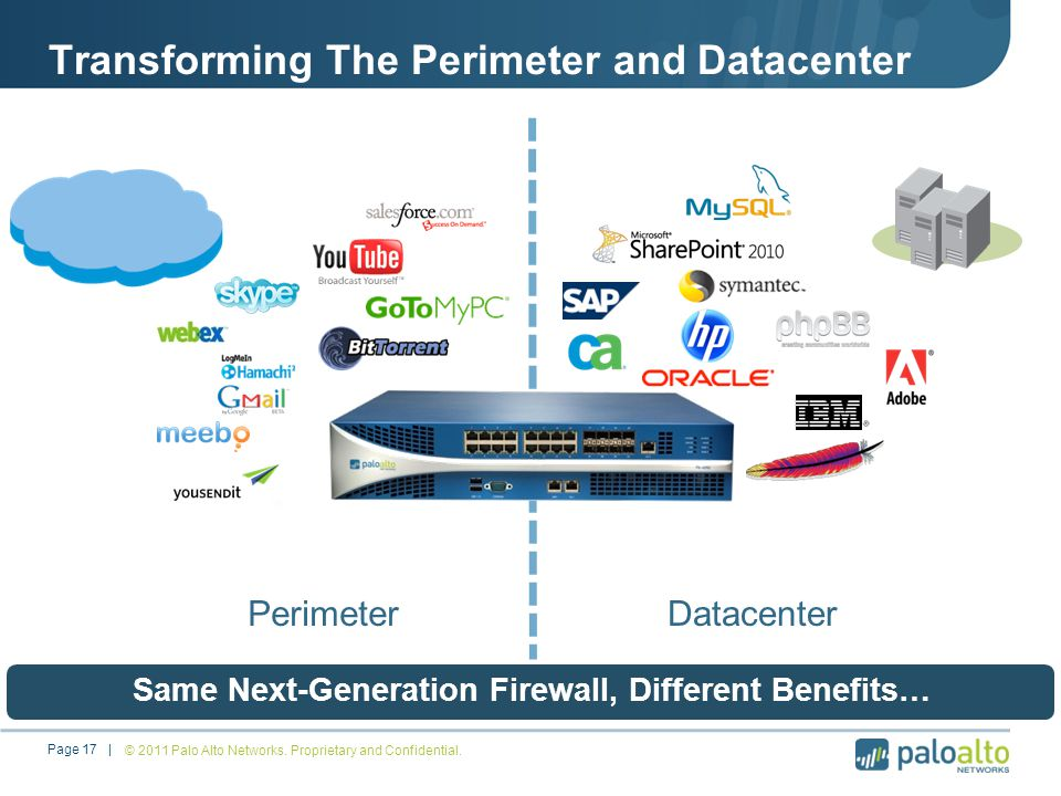 Transforming The Perimeter and Datacenter